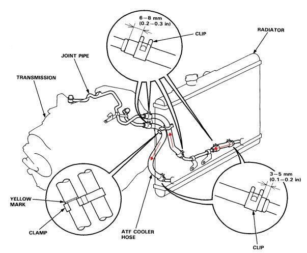 1994 honda accord manual transmission fluid check