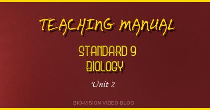 teaching manual std 2 malayalam unit 1