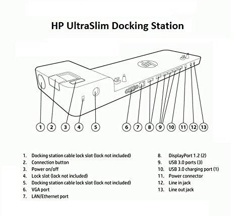 hp elitebook 840 docking station manual