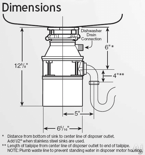 american standard garbage disposal 1 1 4 hp manual