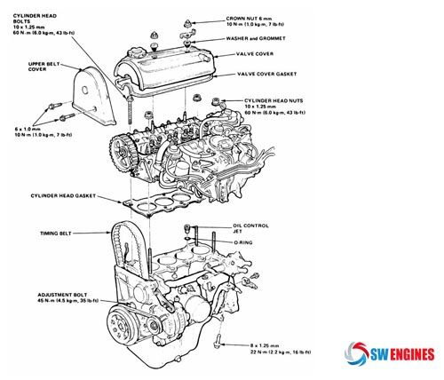 1990 honda civic hatchback repair manual starter