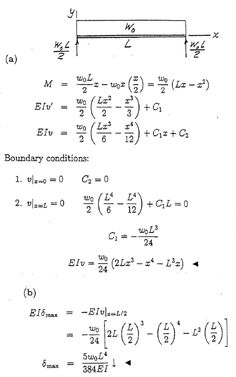 dynamic for engineers bannerjee solution manual