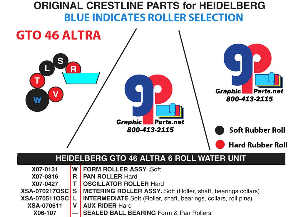 heidelberg gto 46 parts manual
