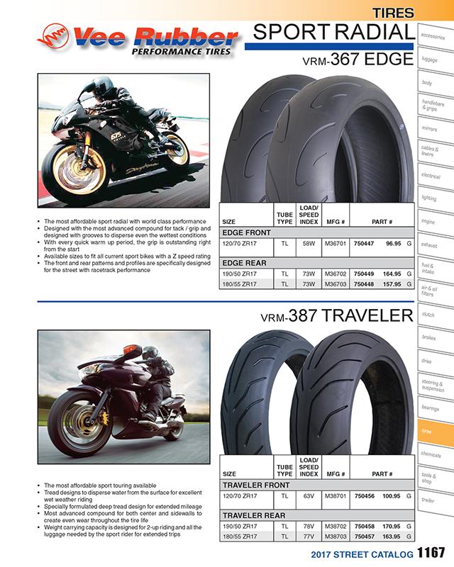 honda cb900f 919 owners manual