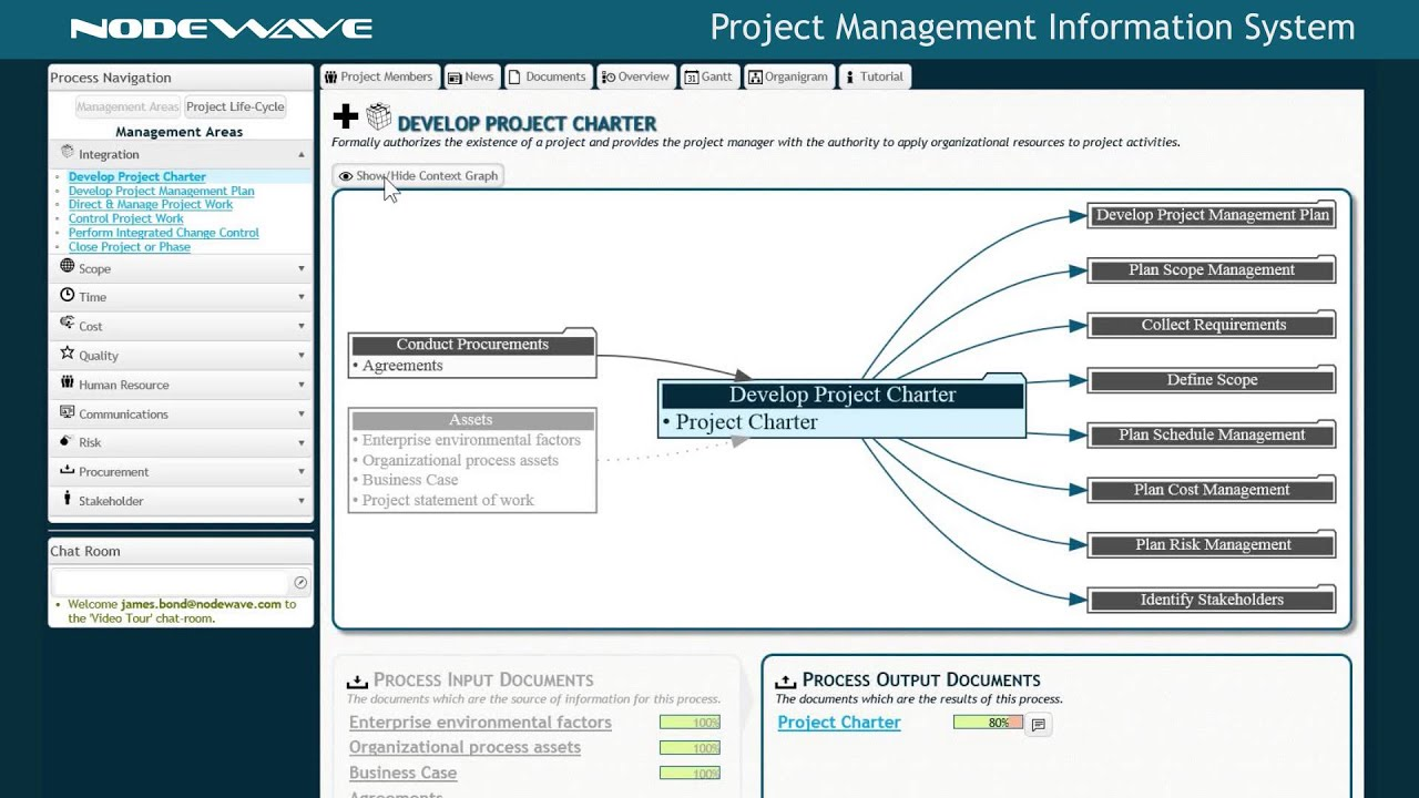 software project management solutions manual