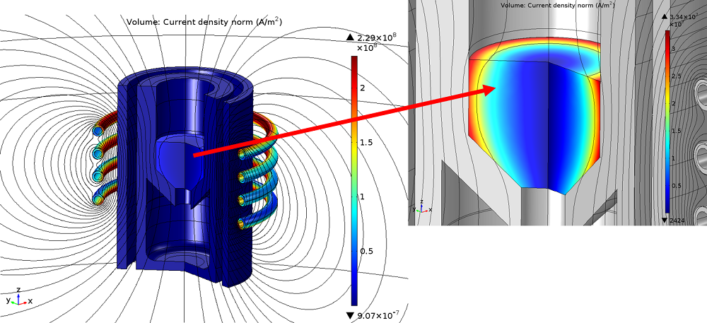 thermal energy systems design and analysis solution manual online