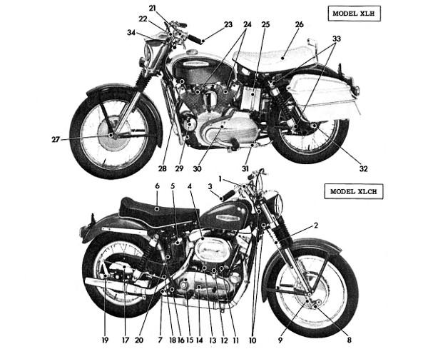 harley davidson parts manual online