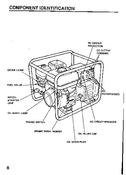 honda 6500 w generator owners manual