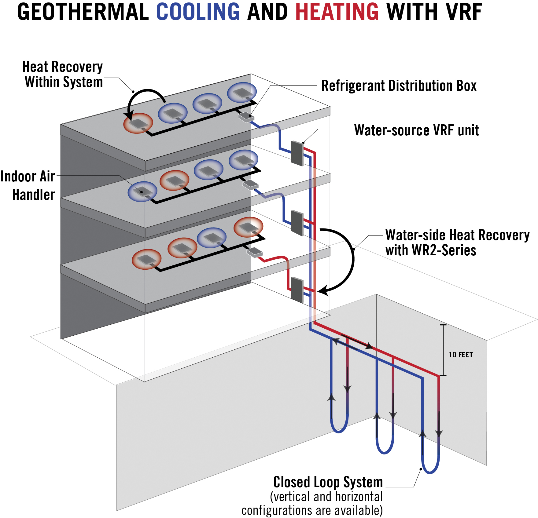solutions manual heating and cooling of buildings